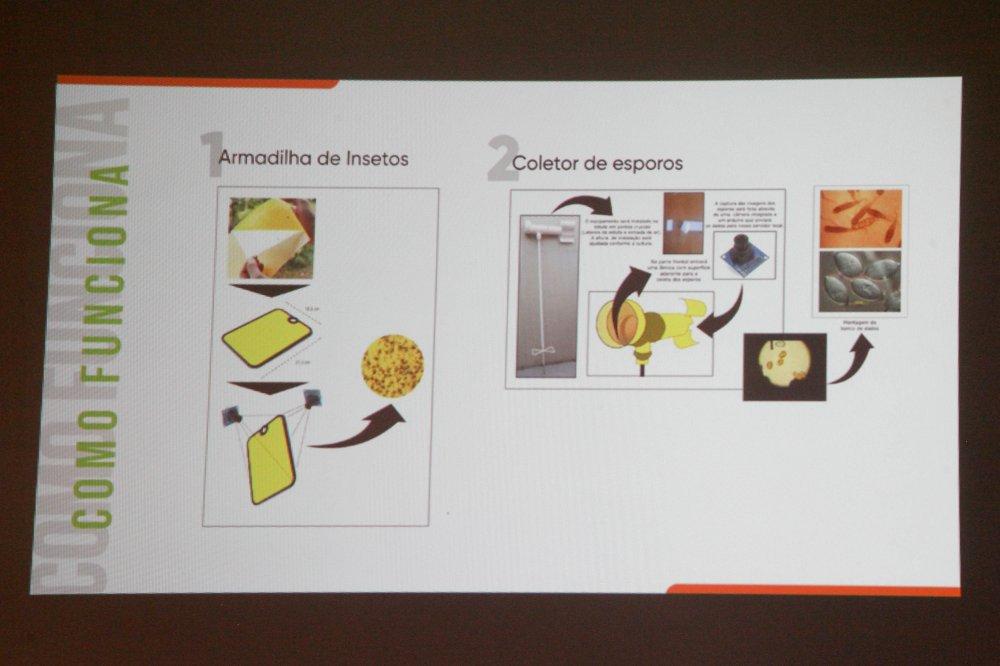 Premiação Hackathon Pense Agro